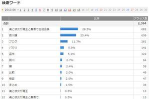 blog_report0608b.jpg